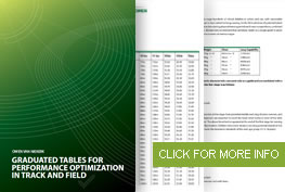 Graduated Tables for Performance Optimization in Track and Field